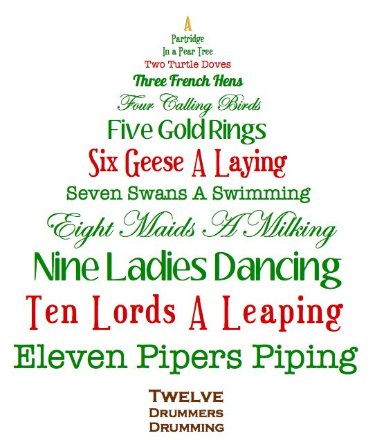 Twelve days of christmas gifts song